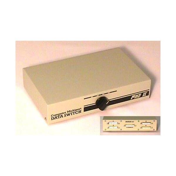 SWB4250